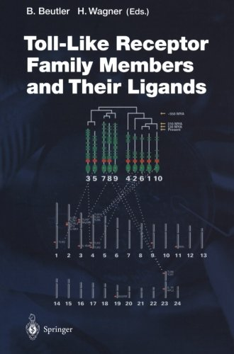 Toll Like Receptor Family Members And Their Ligands  Current Topics In Microbiology And Immunology