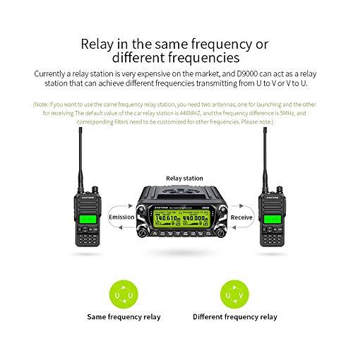 Zastone D9000 Mobile Ham Amateur Radio Transceiver Base Car