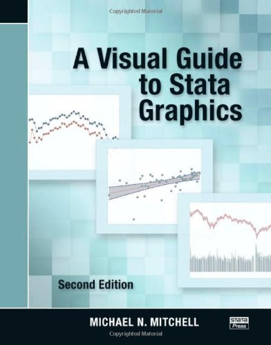 A Visual Guide to Stata Graphics, Second Edition by Michael N. Mitchell (2008-06-04) (Visual Guide To Stata)