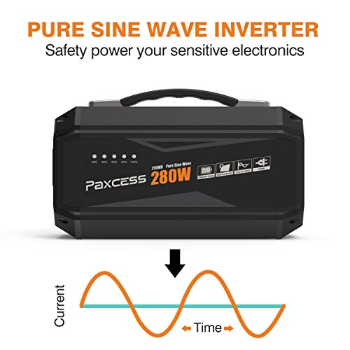 PAXCESS Generator Portable Power Station-[280W Upgraded]-Lithium Battery Pack Supply with 110V AC Outlet, 3 DC 12V Ports, 2 USB Port, Solar Electric Small Generators for Camping Travel Home