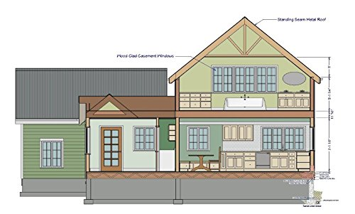 Chief Architect Home Designer Pro 2018 Dvd Import It All