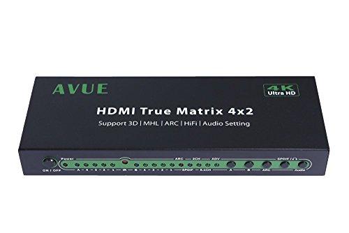 AVUE HDMI True Matrix 4x2 Video/Audio Switch (HDMI-M424K)
