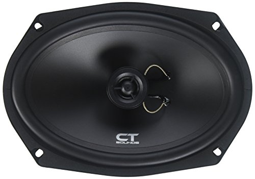 CT Sounds Bio 6