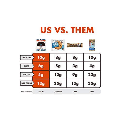 Rip Van Wafels Cookies & Cream Stroopwafels - High Protein Snacks (10g Protein) - Non GMO Snack - Keto Friendly - Office Snacks - Healthy Snacks - Low Sugar (5g) - 12 Pack 3