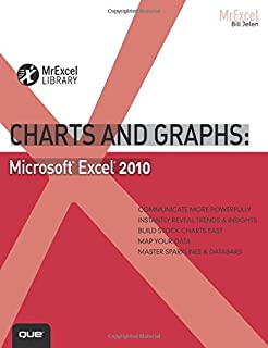 Charts And Graphs Microsoft Excel 2010 MrExcel Library