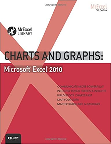 Charts and graphs microsoft excel 2010 mrexcel library bill charts and graphs microsoft excel 2010 mrexcel library bill jelen 9780789743121 amazon books ccuart Images