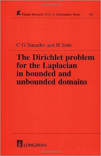 christian domains