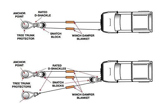 Block And Tackle Rigging Diagram