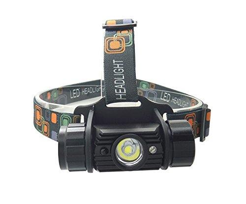 led Headlamp IR Sensor Usb Rechargeable head light Frontale light CREE LED (Usb Impact Dot)
