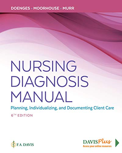 Nursing Diagnosis Manual: Planning, Individualizing, and Documenting Client Care - http://medicalbooks.filipinodoctors.org