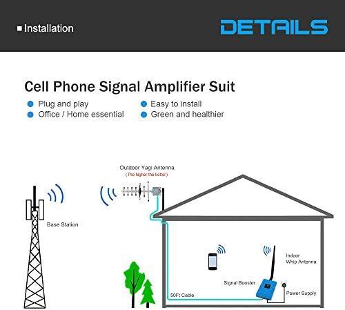 ANNTLENT Amplificador Señal de Dual Banda 900/1800MHz 2G/4G EGSM/DCS 70dB LTE Booster Amplificador Repetidor con Antena Whip y Yagi Antena para ...