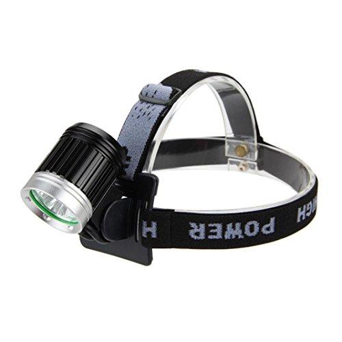 led-headlamp-paymenow-3000-lumen-cree-xml-u2-4-modes-headlight-helmet-light-with-6400mah-rechargeabl