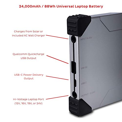 Voltaic Systems V88 Portable Laptop 24,000mAh External Battery Charger for with MacBook