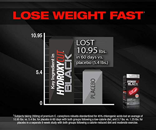 Buy the best hydroxycut product