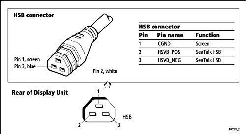 hsb2 Interface Cable