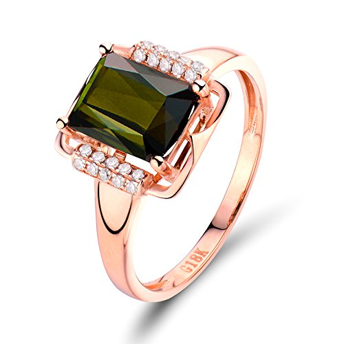 Solid Tourmaline Ring - 4