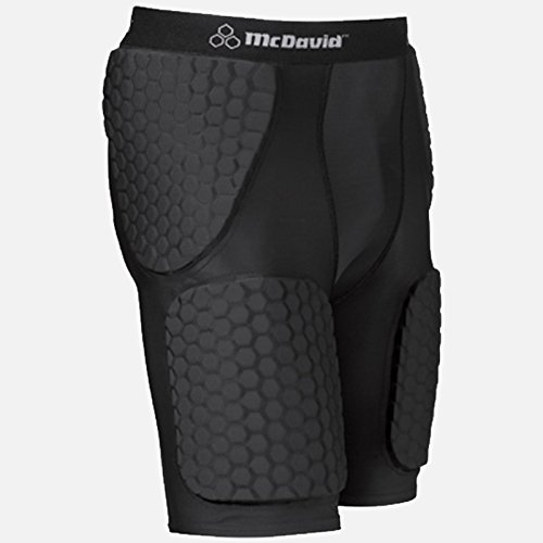- McDavid Hexpad Thudd Short with Dual Density Hexpad Thigh Pads (Black, XX-Large)