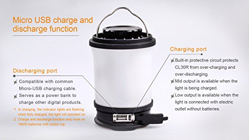 Fenix CL30R 650 lumen USB rechargeable camping lantern / work light, 6 X 18650 rechargeable batteries with Two back-up use EdisonBright CR123A Lithium Batteries long duration bundle by EdisonBright (Image #4)