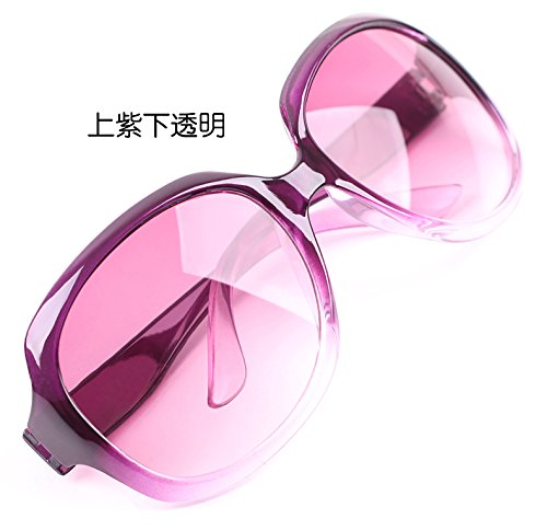 C8 Lady Ronda zhenghao Xue c8 Sunglasses CqxwzpIE