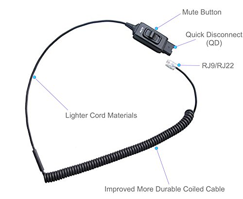 Headset Cable For Plantronics Avaya His 1 Mute Button