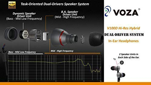 Voza V100D-Hi-Res Hybrid Dual-Drivers Earbuds/Metallic Silver Color