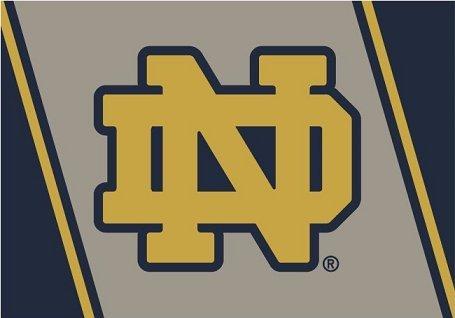 - Notre Dame Fighting Irish