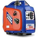 AlphaWorks Generator Inverter Case 2250 Watts Super Quiet (2) 120VAC 60Hz Sockets (1) 12V DC Outlet Model