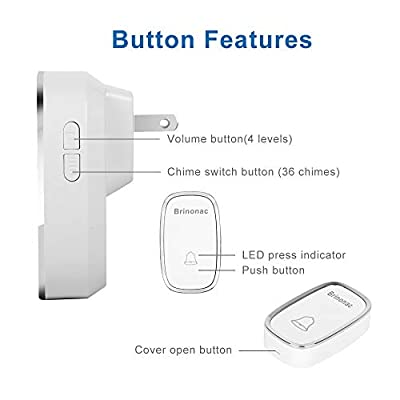 Wireless Doorbell, Brinonac Waterproof Door Bells Chime Kit with LED Indicator, 1 Push Button and 2 Plug-in Receiver (White)