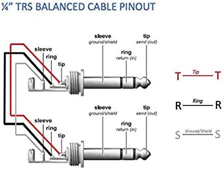trs cable wiring diagram amazon com 75 foot pro audio rean 1 4 inch  6 35mm  trs to rean 1  pro audio rean 1 4 inch  6 35mm  trs