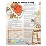 Keys to Healthy Eating Paper, Anatomical Chart Company Staff, 1587799340