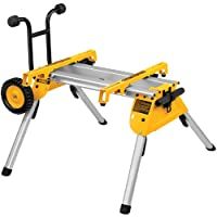 Saw Stands Product