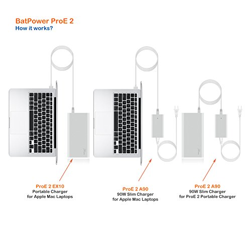 BatPower ProE 2 EX10 Portable Charger External Battery Power Bank for Apple Macbook Pro Macbook Air Mac Retina 2006-2015 Laptop, QC 3.0 USB Ports Fast Charging for tablet and smartphone -148Wh by BatPower (Image #4)