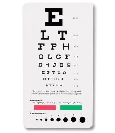 graphic relating to Printable Eye Chart called EMI Snellen Pocket Eye Chart EC-PSN