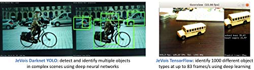 Raspberry Pi Object Detection