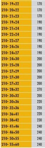 Elora 210021241000 Tubular box spanner 210-21x24mm