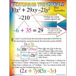 Nasco's Factoring Trinomials Two Variables Poster - TB26100
