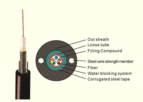 Armored Loose Tube - 12 Fibers Singlemode 9/125 OS2, Single-Armored Single-Jacket, Central Loose Tube, Waterproof Outdoor Cable GYXTW (500m)
