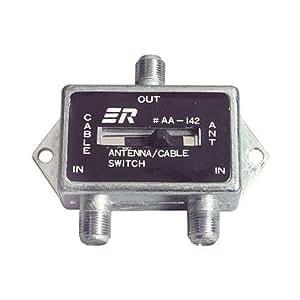 Coaxial A/B Switch (1)