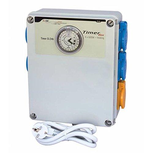 Rahmen Elektro mit Timer GSE–Timer Box II 4x 600W + Heizung