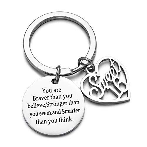 (16th Birthday Gift 16th Birthday Keychain Birthay Gift Idea Inspirational)