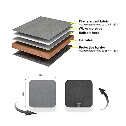 Heat Press Mat with Teflon Sheet for Cricut Easypress- 12x12inch, Heat-Resistant Pressing Transfer Insulation Craft Pad for 2/EasyPress