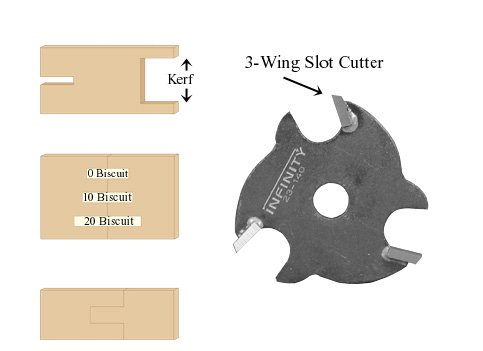 Slot Cutter without Arbor