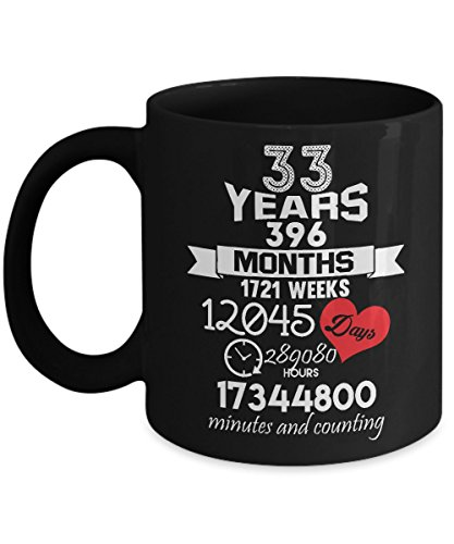 Anniversary Gift 33rd - 33 years Wedding Marriage mug ideas