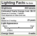 Bioluz LED 40 Watt LED Light Bulbs (Uses 6 Watts) ECO Series Warm White 2700K LED Light Bulbs 6-Pack