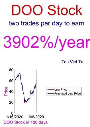 The best option stocks in tsx