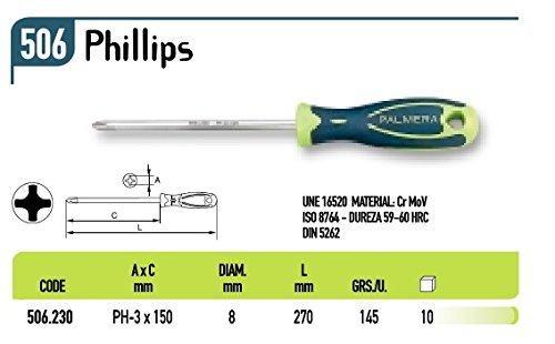 ECOSPAIN Destornillador Punta Phillips 506.230: Amazon.es ...
