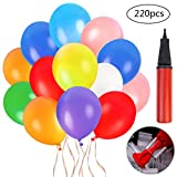 Counts With Balloon Pumps - Best Reviews Guide