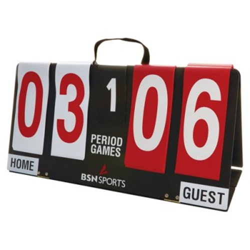 Portable Manual Scorekeeper Outfield Fence