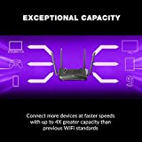 D-Link WiFi 6 Router AX1800 Mesh Voice Control