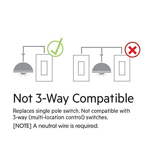 Smart Light Switch, Aicliv WiFi Smart Switch Works with Alexa Echo & Google  Home IFTTT, Control Lighting from Anywhere, No Hub Required, 15A, FCC and
